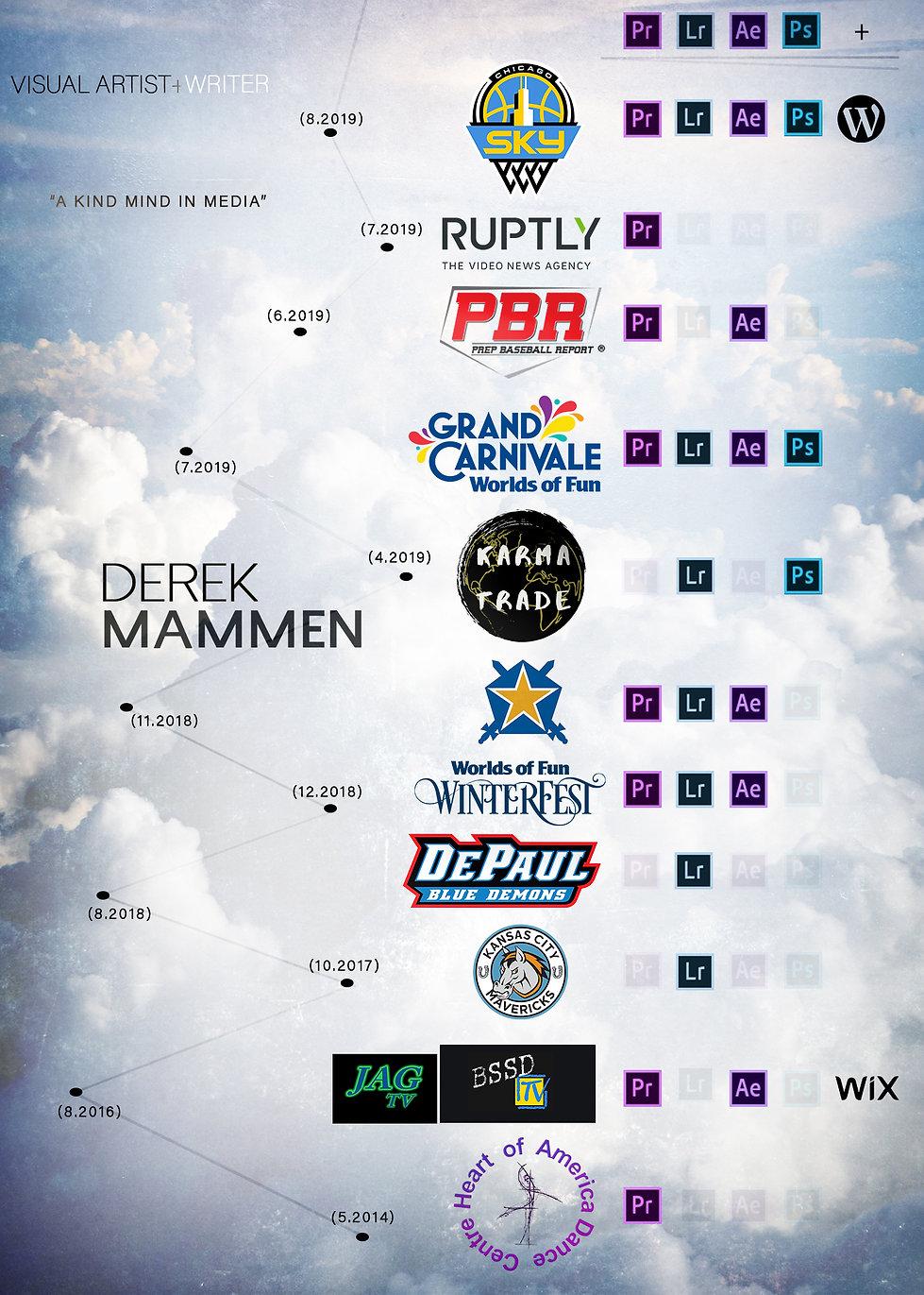 [FINAL CV] Derek Mammen - Visual Artist+