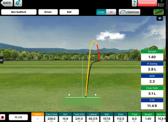 Improve Your Path With FlightScope
