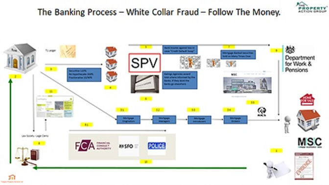 Banking Process Fraud.jpg