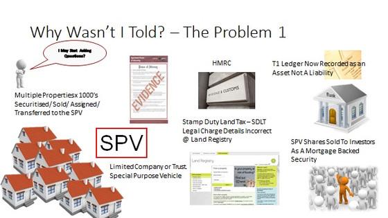Hidden in Plain Site - POA.. Fraud