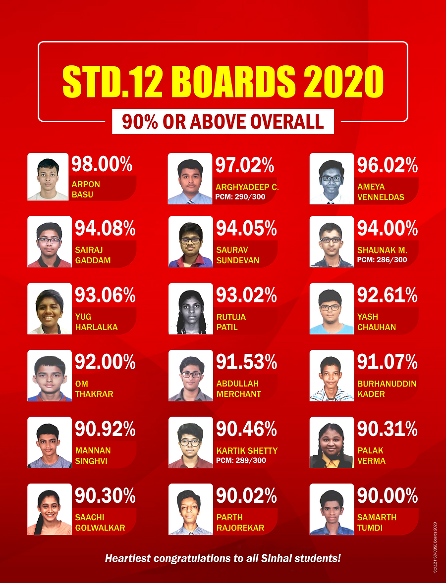 HSC-CET Results 14.png