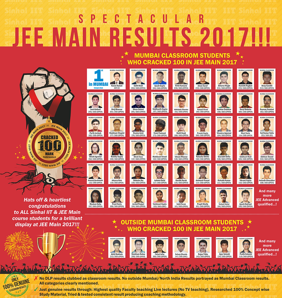 JEE Main Results_IIT_2017.png