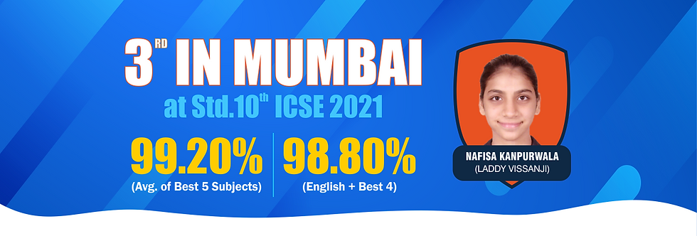 ICSE Results_2021.png