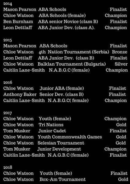 Club Achievements.png