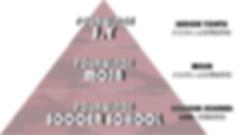 ピラミッド図(なし).png