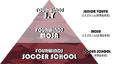 ピラミッド図(SS).png