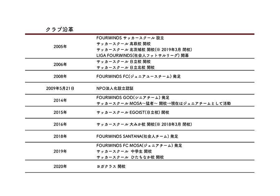 クラブ(2020)-クラブ沿革.png
