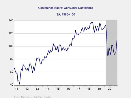 Market Update for the Quarter Ending March 31, 2021