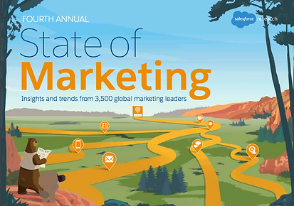 Salesforce State of Marketing Report 2017