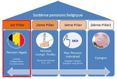 L'EIP, plus qu'une assurance !