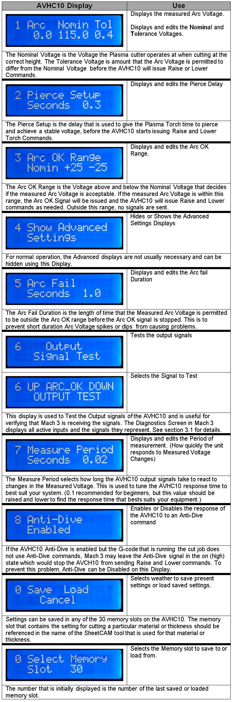 Plasma THC AVHC CNC Display List