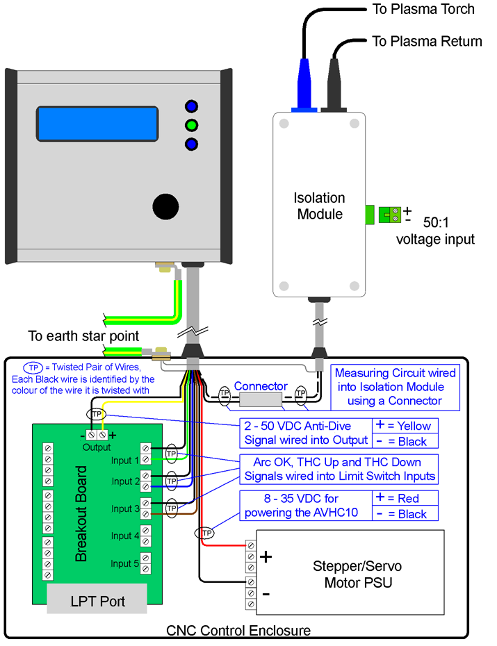 plasma torch diagram pricecnc avhc10 plasma arc voltage torch height controller - thc avhc price cnc #9