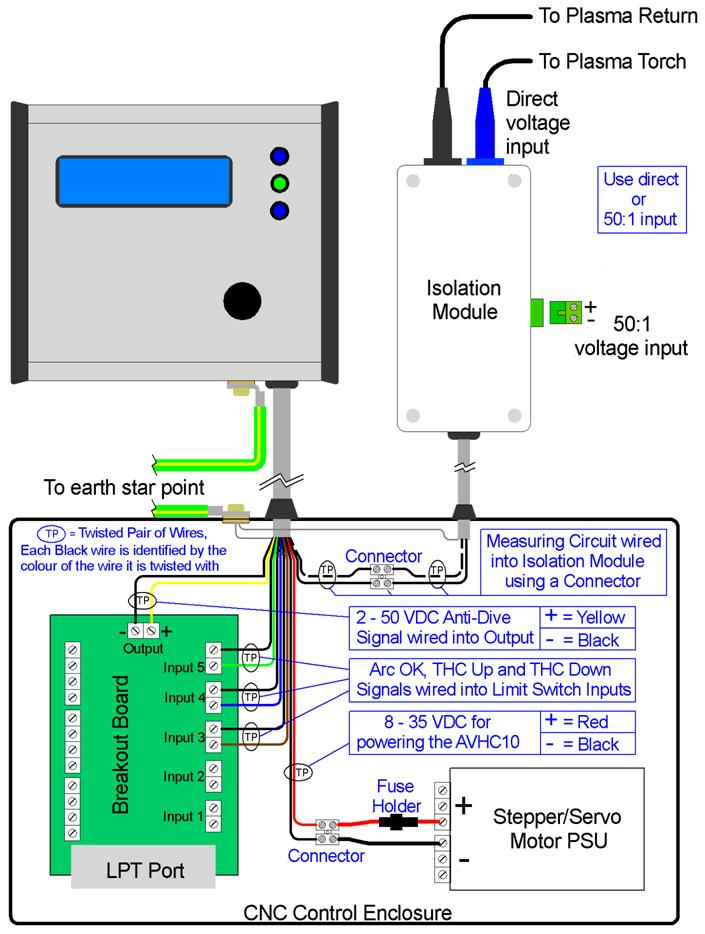 pricecnc avhc10 plasma arc voltage torch height controller thc rh ebay com DIY CNC Wiring-Diagram CNC Router Wiring-Diagram