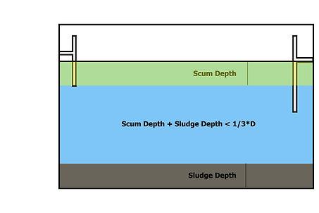 Scum_Sludge_Service.jpg