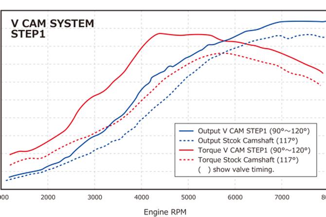 HKS V Cam RB26DETT | intecracing