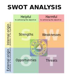 analisa swat