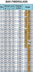 Daftar-Harga-Bak-Kolam-Ikan-Fiberglass-Jakarta