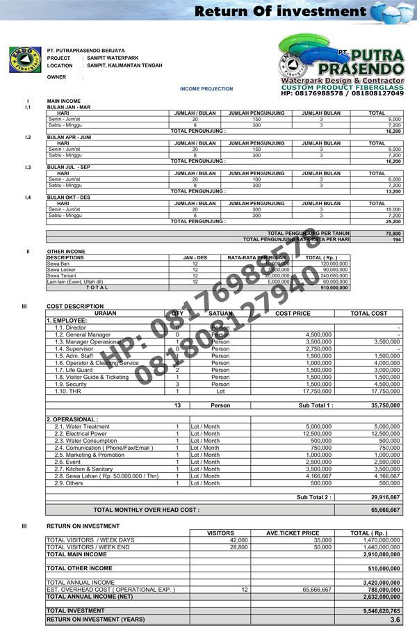 Anggaran-Pembangunan-Waterpark-3