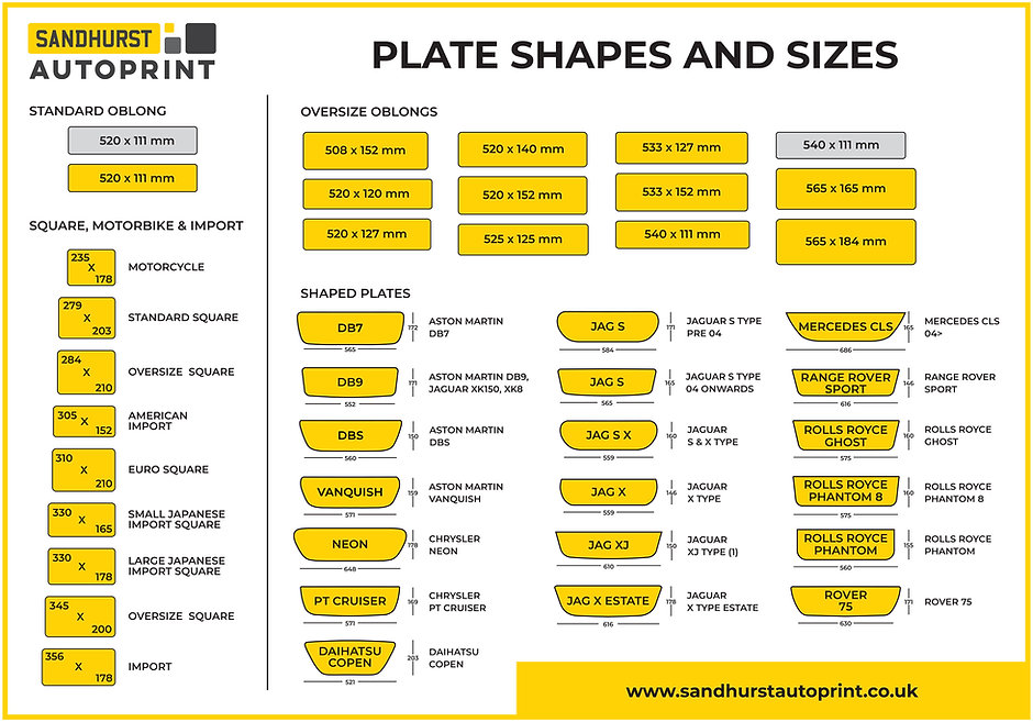 SAP-plate-sizes-and-shapes-V3.jpg