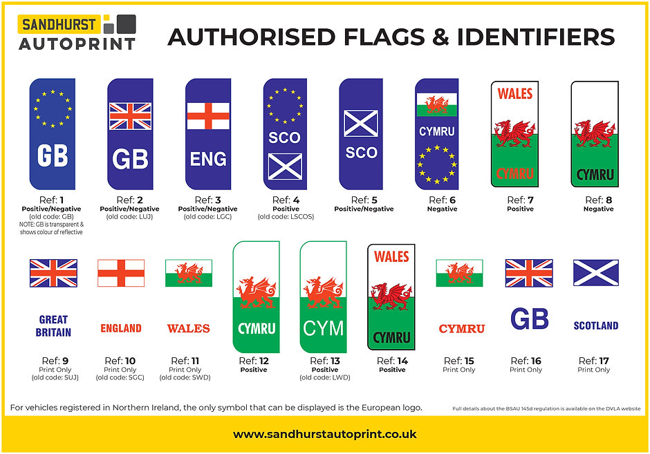 flag identifiers with office codes.jpg