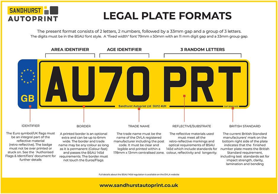 SAP-legal-plate-formats-V2.jpg
