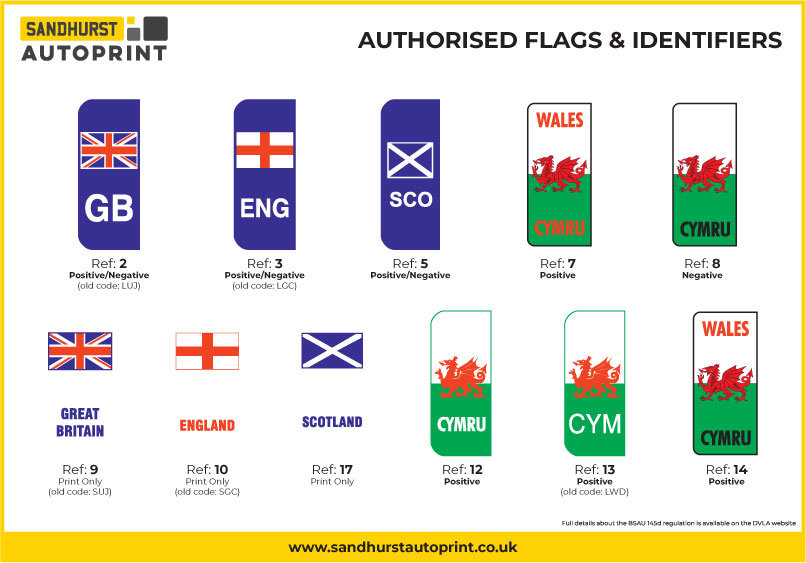 flag-identifiers-with-office-codes-2021.
