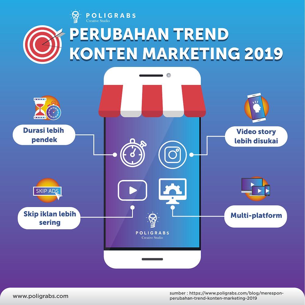 infografis ini memuat empat trend content marketing 2019