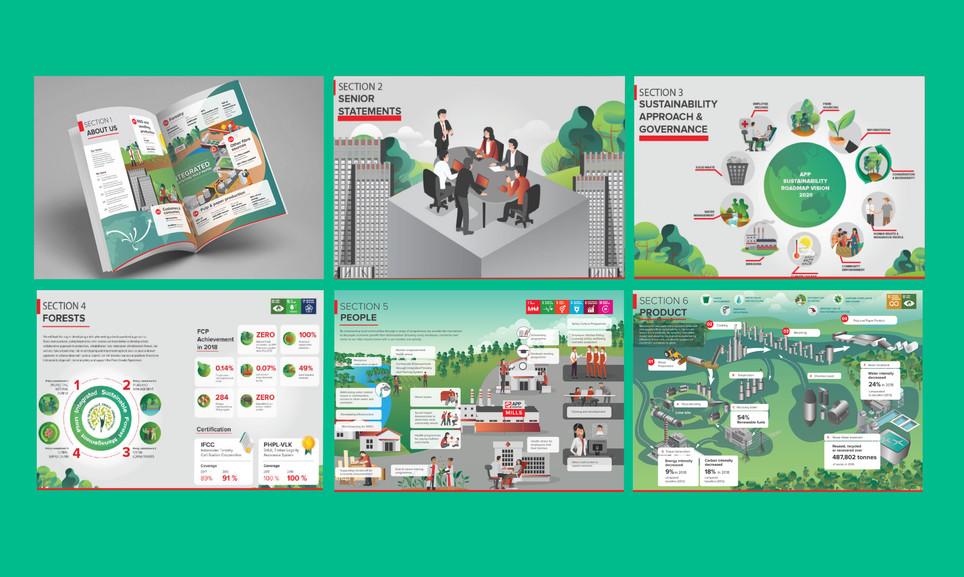 Infografis APP Sustainability report.jpg