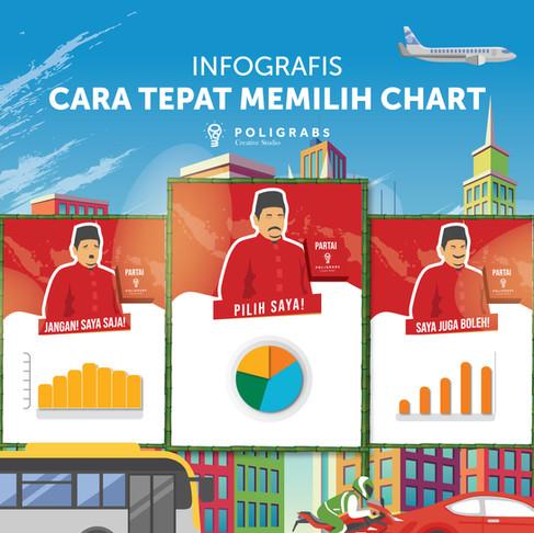 Cara Tepat Memilih Chart