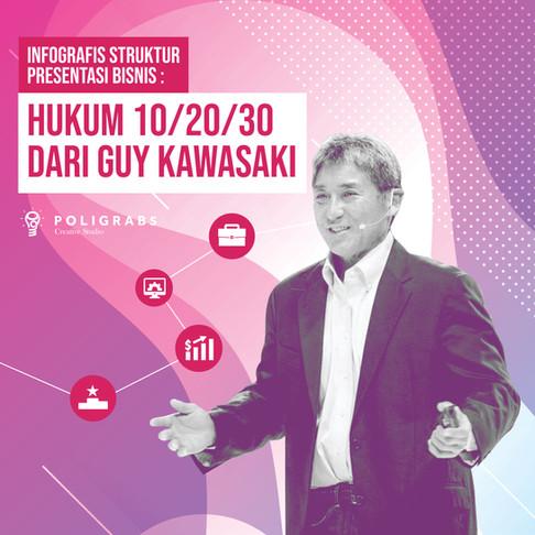 Struktur Presentasi Bisnis : Hukum 10/20/30 dari Guy Kawasaki