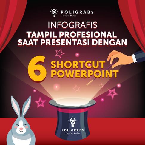 Tampil Profesional saat Presentasi dengan 6 Shortcut Powerpoint