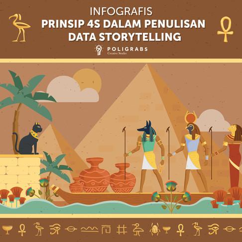 Prinsip 4S dalam penulisan Data Storytelling