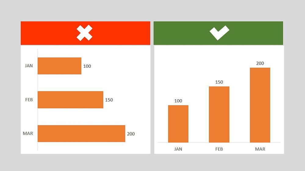 teknik visualisasi data dalam presentasi powerpoint gunakan chart yang tepat