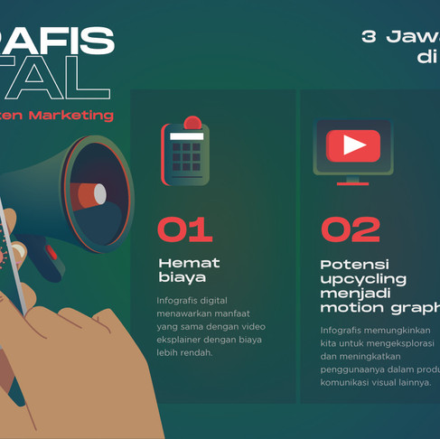 3 Alasan Infografis Digital Cocok Bagi Konten Marketing di Masa Pandemi Covid-19