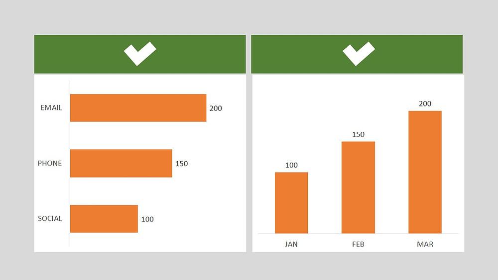 teknik visualisasi data dalam presentasi powerpoint gunakan hirarki logis