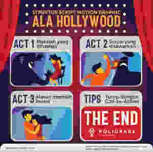 Act 1 - masalah yang dihadapi, Act 2 - solusi yang ditawarkan, Act 3 - alasan memilih brand, tips: akhiri dengan call-to-action
