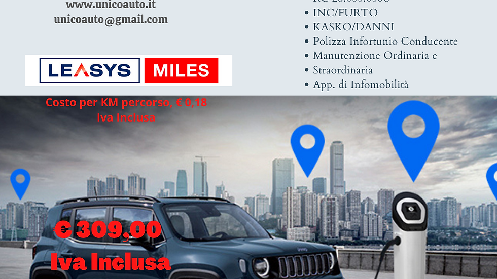 JEEP RENEGADE 1.3 T4 190CV LIMITED 4Xe AUTOMATICA