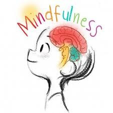 Neuroscience of Mindfulness & Learning