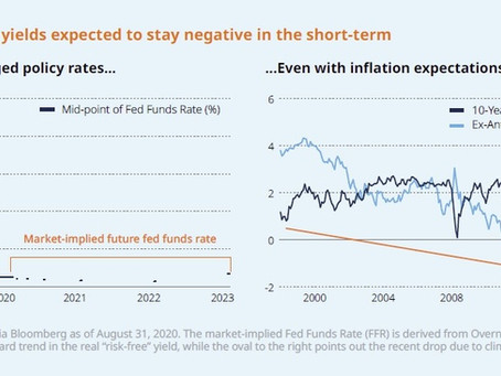 """The New Reality: """"Lower for Longer"""" Interest Rates and the Implications for Retirement Portfolios"""