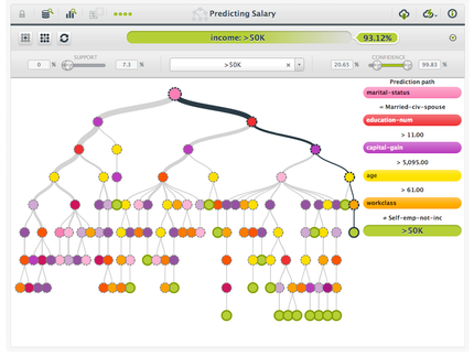 Adaptive OVFDT with Incremental Pruning and ROC Corrective Learning for Data Stream Mining
