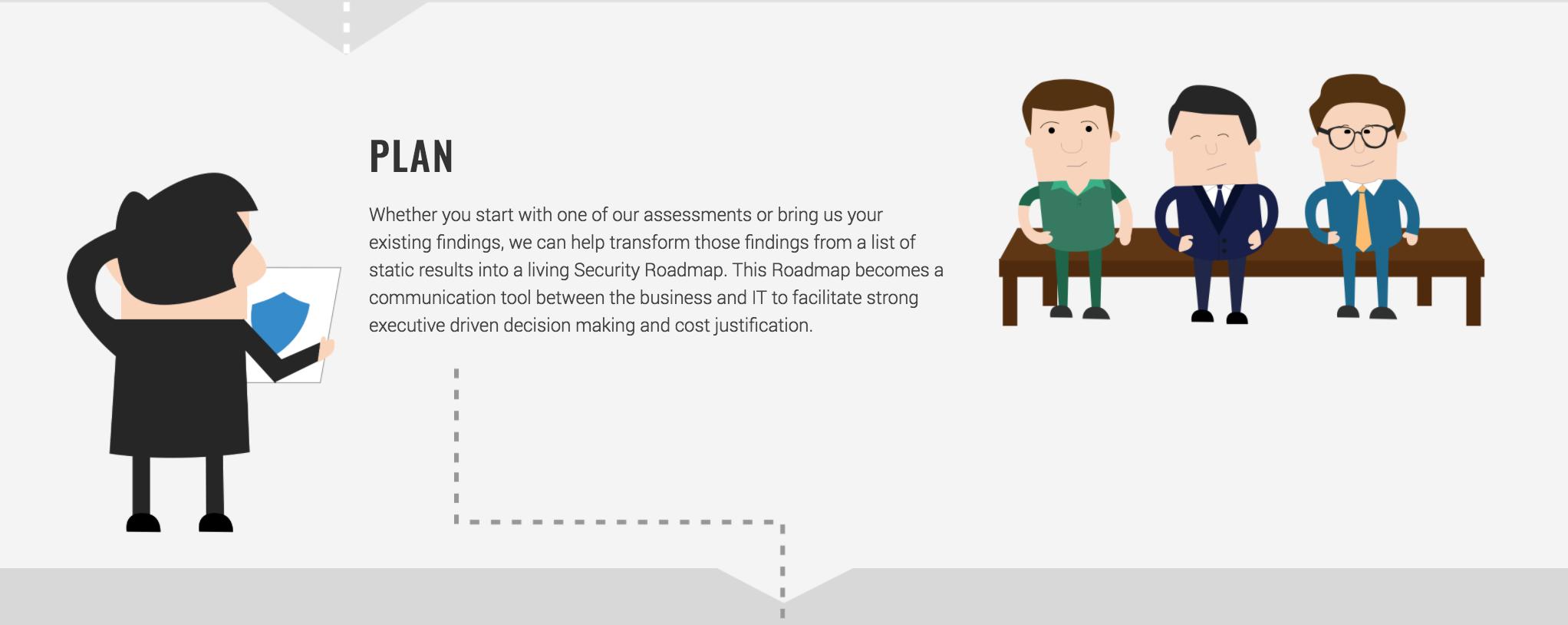 Website Element - Consult