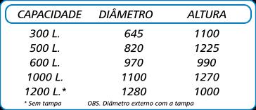tabela tanque cilind nova 1200L.png