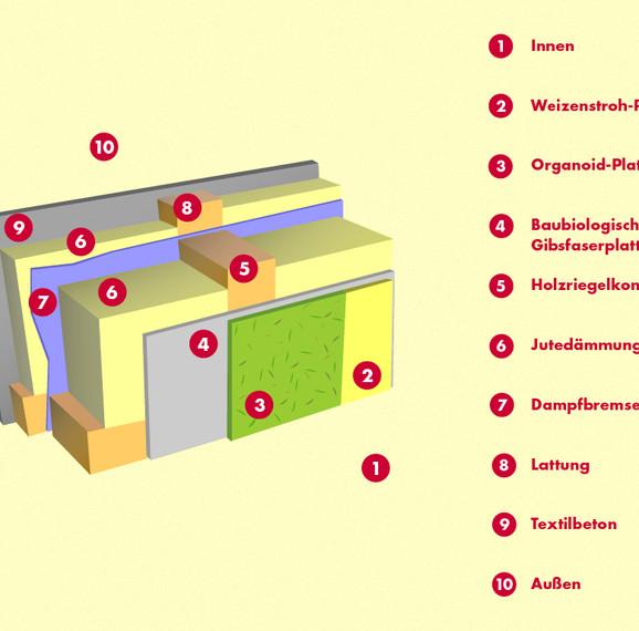 Dämmung03_Zeichenfläche 1.jpg