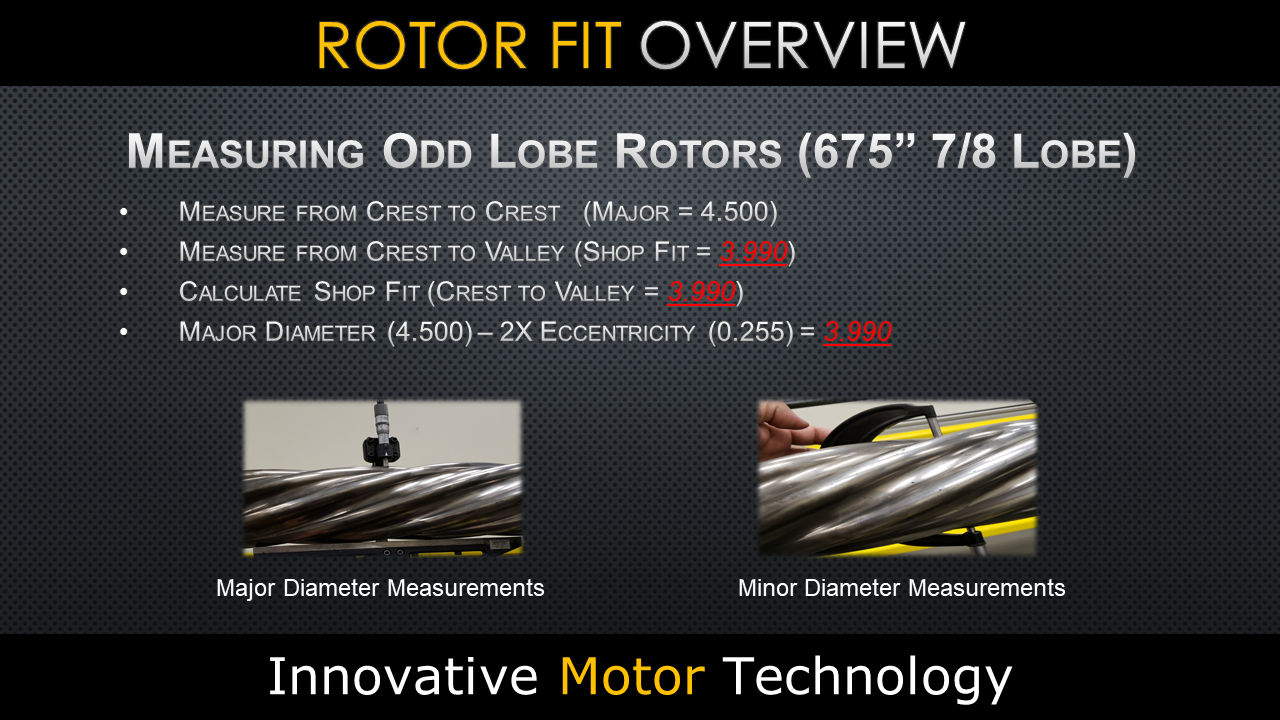 rotor fit overview2.png