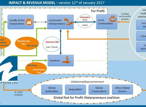 Launch of Waterpreneurs public interest association