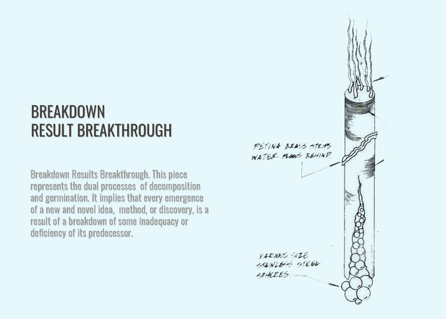 Breakdown Results Breakthrough_04.jpg