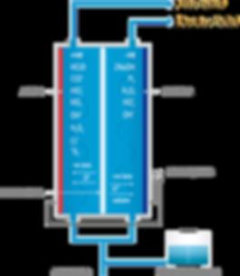Elixirion-Waters-ECA-Technology.png