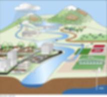 Moegliche Quellen der Gewaesser-Verschmutzung.jpg