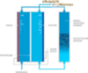 ECA-Technologie-ios-wasseraufbereitung.png