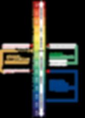 pH-Wert-Tabelle saure und basische alkalische Getränke
